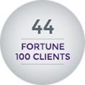 43 fortune 100 clients